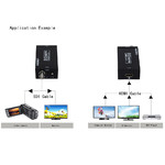 HDMI - SDI конвертер Ce-Link HDS-10